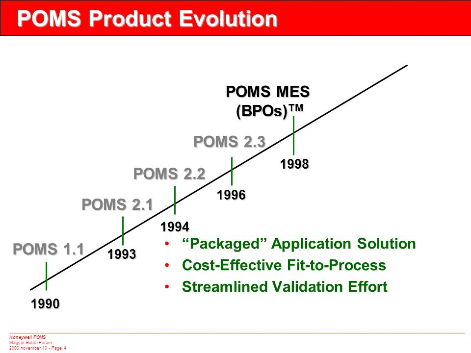 Honeywell POMS Magyar Batch Forum 2000 november 10 - Page 4 1990 POMS 1.1 POMS 2.1 1993 POMS 2.2 1994 1996 POMS 2.3 1998 • Packaged Application Solution •Cost-Effective Fit-to-Process •Streamlined Validation Effort POMS Product Evolution POMS MES (BPOs) TM