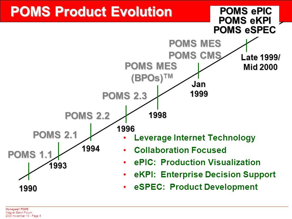 Honeywell POMS Magyar Batch Forum 2000 november 10 - Page 6 POMS ePIC POMS ePIC POMS eKPI POMS eSPEC 1990 POMS 1.1 POMS 2.1 1993 POMS 2.2 1994 1996 PO