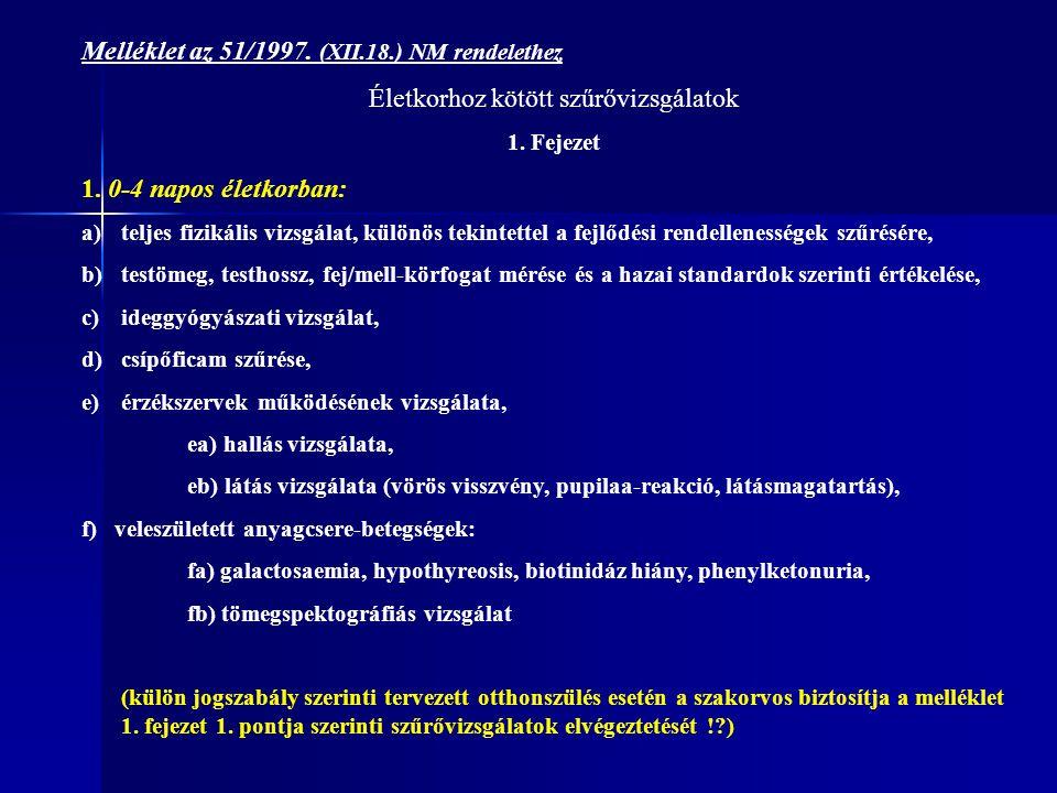 A rendeletben előírt vizsgálatok közül 100 %-ban megvalósulók a Dél-Alföldi régió újszülött osztályain (Baja, Békéscsaba, Gyula, Kalocsa, Kecskemét, Kiskunfélegyháza, Kiskunhalas, Makó, Orosháza, Szeged, Szentes) 1/a: teljes fizikális vizsgálat 1/b: antropometriai adatok mérése 1/d: csípőficam szűrés 1/ea:hallás vizsgálata (valamilyen) 1/fa: anyagcsere-betegségek klasszikus szűrése