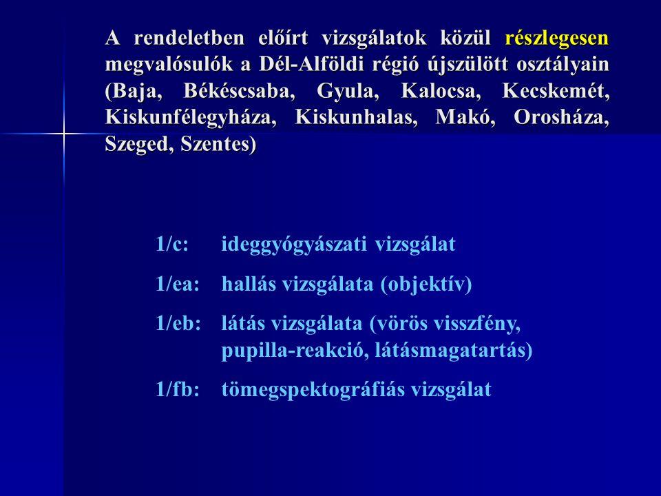 A rendeletben előírt vizsgálatok közül részlegesen megvalósulók a Dél-Alföldi régió újszülött osztályain (Baja, Békéscsaba, Gyula, Kalocsa, Kecskemét, Kiskunfélegyháza, Kiskunhalas, Makó, Orosháza, Szeged, Szentes) 1/c:ideggyógyászati vizsgálat: valamennyi koraszülött és pathológiás újszülött esetében megtörténik (normál újszülöttek esetében csak célzottan)