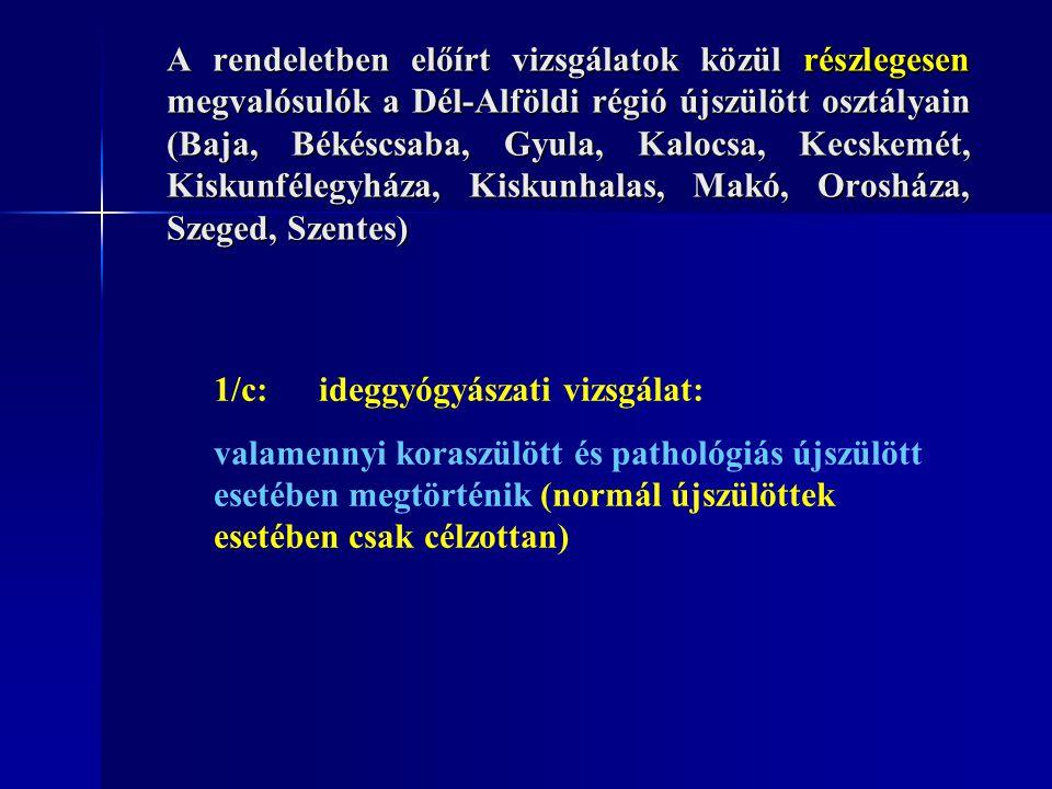 A rendeletben előírt vizsgálatok közül részlegesen megvalósulók a Dél-Alföldi régió újszülött osztályain (Baja, Békéscsaba, Gyula, Kalocsa, Kecskemét, Kiskunfélegyháza, Kiskunhalas, Makó, Orosháza, Szeged, Szentes) 1/ea:hallás vizsgálata (objektív) minden újszülött esetében történik valamilyen hallás vizsgálat, de objektív a 11 osztály közül csak 4 (5)-ben Az osztályok 36 %-a (45 %) !!