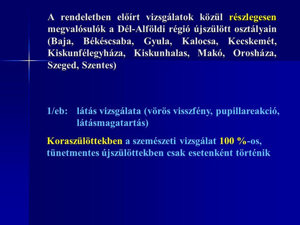 A rendeletben előírt vizsgálatok közül részlegesen megvalósulók a Dél-Alföldi régió újszülött osztályain (Baja, Békéscsaba, Gyula, Kalocsa, Kecskemét, Kiskunfélegyháza, Kiskunhalas, Makó, Orosháza, Szeged, Szentes) 1/fb:tömegspektográfiás anyagcsere szűrővizsgálat október 25.-én indult el, még nincs kellő tapasztalat A korai hazaadások általánossá válása ill.