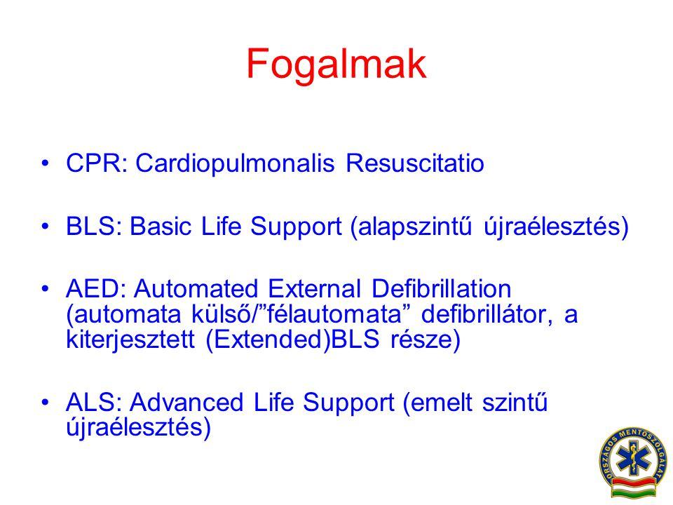 Fogalmak •CPR: Cardiopulmonalis Resuscitatio •BLS: Basic Life Support (alapszintű újraélesztés) •AED: Automated External Defibrillation (automata küls