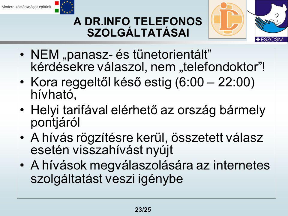 """23/25 A DR.INFO TELEFONOS SZOLGÁLTATÁSAI •NEM """"panasz- és tünetorientált"""" kérdésekre válaszol, nem """"telefondoktor""""! •Kora reggeltől késő estig (6:00 –"""