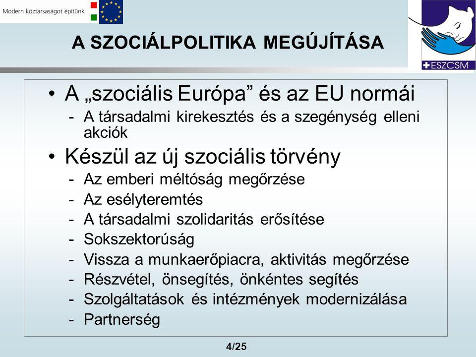 """4/25 A SZOCIÁLPOLITIKA MEGÚJÍTÁSA • A """"szociális Európa"""" és az EU normái -A társadalmi kirekesztés és a szegénység elleni akciók • Készül az új szociá"""