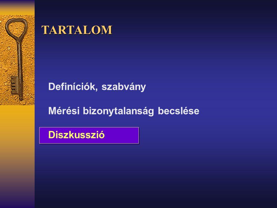 Definíciók, szabvány Mérési bizonytalanság becslése Diszkusszió TARTALOM