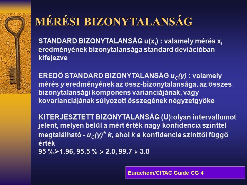 STANDARD BIZONYTALANSÁG u(x i ) : valamely mérés x i eredményének bizonytalansága standard deviációban kifejezve EREDŐ STANDARD BIZONYTALANSÁG u C (y)