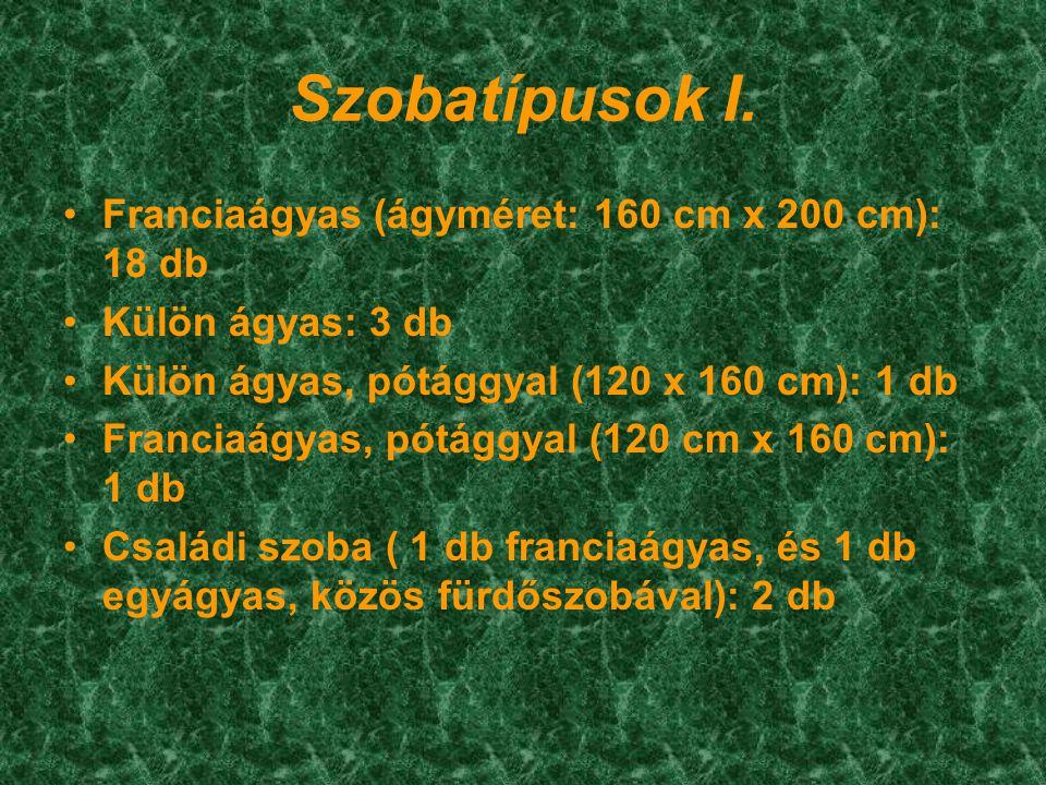 Szobatípusok I.