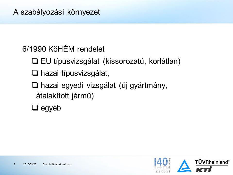 A szabályozási környezet 6/1990 KöHÉM rendelet  EU típusvizsgálat (kissorozatú, korlátlan)  hazai típusvizsgálat,  hazai egyedi vizsgálat (új gyártmány, átalakított jármű)  egyéb 2013/09/252E-mobiltás szakmai nap