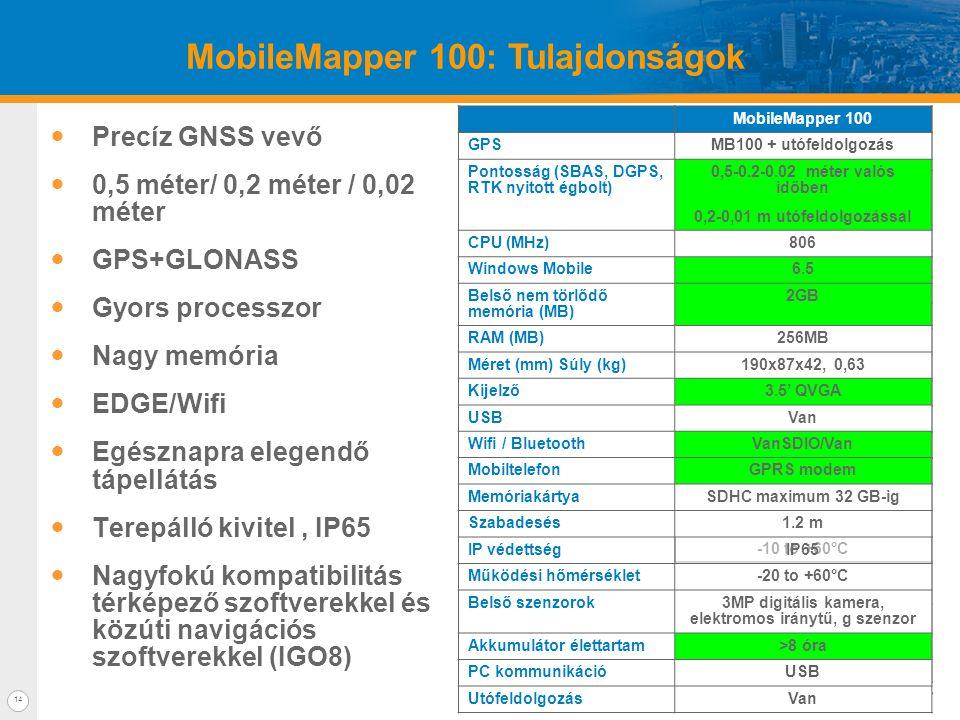 14 MobileMapper 100: Tulajdonságok  Precíz GNSS vevő  0,5 méter/ 0,2 méter / 0,02 méter  GPS+GLONASS  Gyors processzor  Nagy memória  EDGE/Wifi  Egésznapra elegendő tápellátás  Terepálló kivitel, IP65  Nagyfokú kompatibilitás térképező szoftverekkel és közúti navigációs szoftverekkel (IGO8) MobileMapper 10 GPSSirf III + post processing Accuracy (SBAS open sky) 1-2 m real time <0.5 m post processing CPU (MHz)600 Windows Mobile6.5 Flash (MB)256 RAM (MB)128 Size (mm) Weight (g)166x86x30, 380g Display3.5' QVGA USBYes Wifi / BTY/Y CellularGSM/GPRS Memory cardMicro SD up to 8 GB Drop1.2 m IP rateIP54 Operating temperature-10 to +60°C Sensors3M Camera, e compass g sensor Battery life> 20 hours InterfaceUSB Post processingYes MobileMapper 100 GPSMB100 + utófeldolgozás Pontosság (SBAS, DGPS, RTK nyitott égbolt) 0,5-0.2-0.02 méter valós időben 0,2-0,01 m utófeldolgozással CPU (MHz)806 Windows Mobile6.5 Belső nem törlődő memória (MB) 2GB RAM (MB)256MB Méret (mm) Súly (kg)190x87x42, 0,63 Kijelző3.5' QVGA USBVan Wifi / BluetoothVanSDIO/Van MobiltelefonGPRS modem MemóriakártyaSDHC maximum 32 GB-ig Szabadesés1.2 m IP védettségIP65 Működési hőmérséklet-20 to +60°C Belső szenzorok3MP digitális kamera, elektromos iránytű, g szenzor Akkumulátor élettartam>8 óra PC kommunikációUSB UtófeldolgozásVan