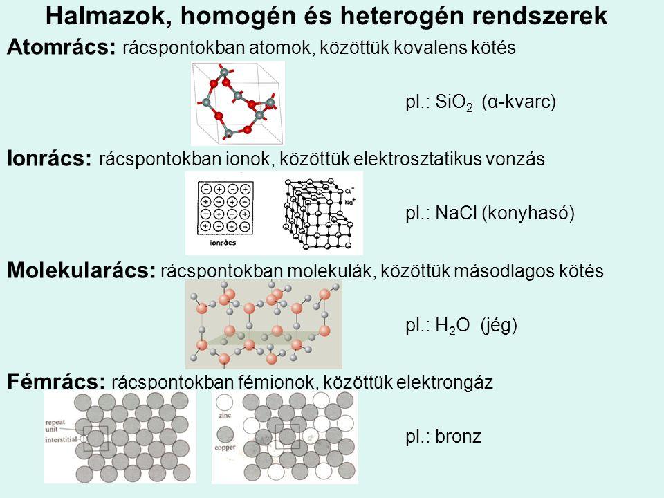 Halmazok, homogén és heterogén rendszerek Atomrács: rácspontokban atomok, közöttük kovalens kötés pl.: SiO 2 (α-kvarc) Ionrács: rácspontokban ionok, k