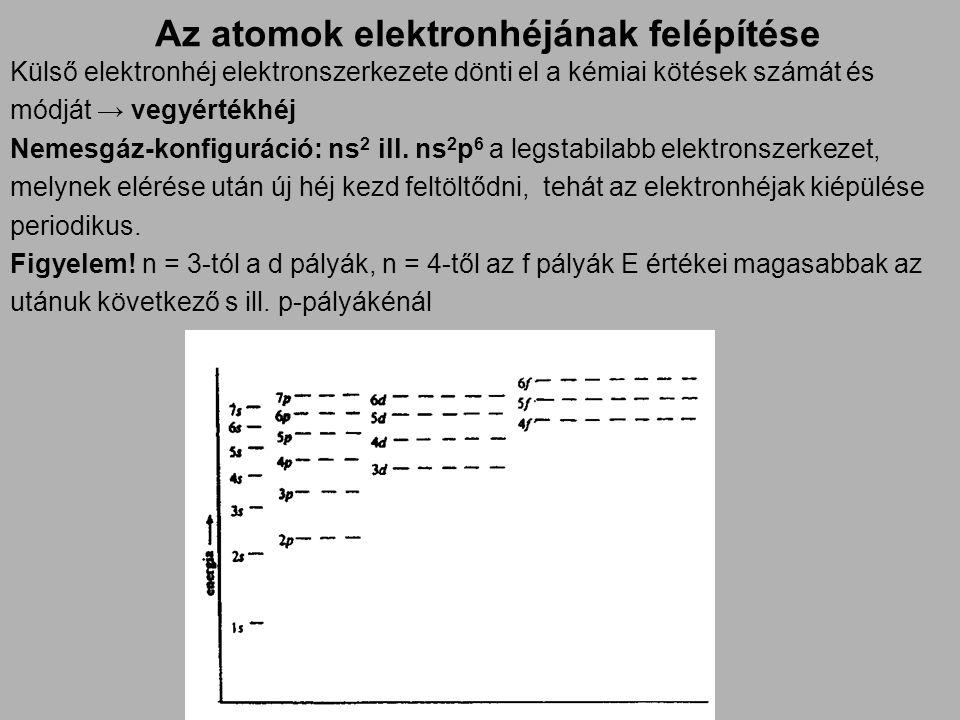 Külső elektronhéj elektronszerkezete dönti el a kémiai kötések számát és módját → vegyértékhéj Nemesgáz-konfiguráció: ns 2 ill. ns 2 p 6 a legstabilab