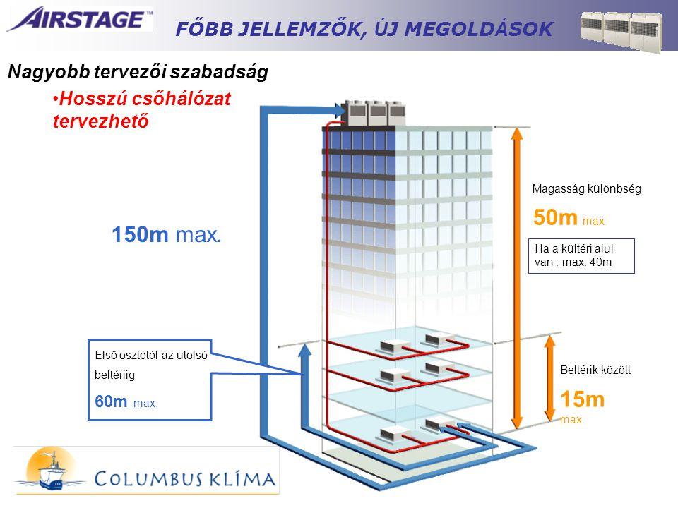•Hosszú csőhálózat tervezhető Beltérik között 15m max. 150m max. Magasság különbség 50m max. Első osztótól az utolsó beltériig 60m max. Ha a kültéri a