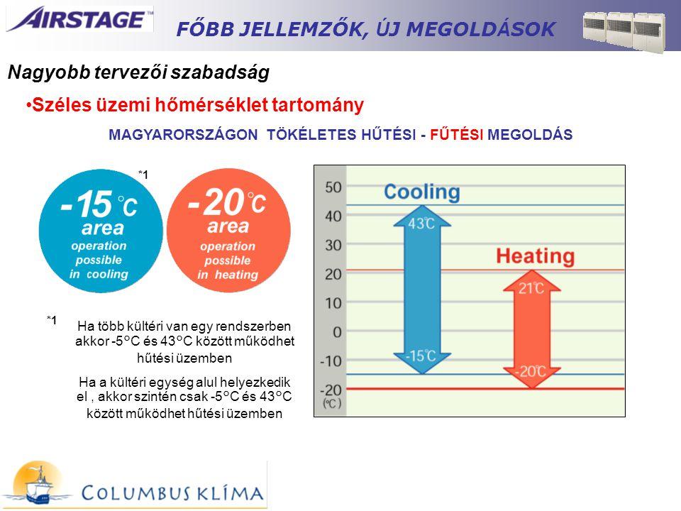 •Széles üzemi hőmérséklet tartomány *1 MAGYARORSZÁGON TÖKÉLETES HŰTÉSI - FŰTÉSI MEGOLDÁS Ha több kültéri van egy rendszerben akkor -5°C és 43°C között
