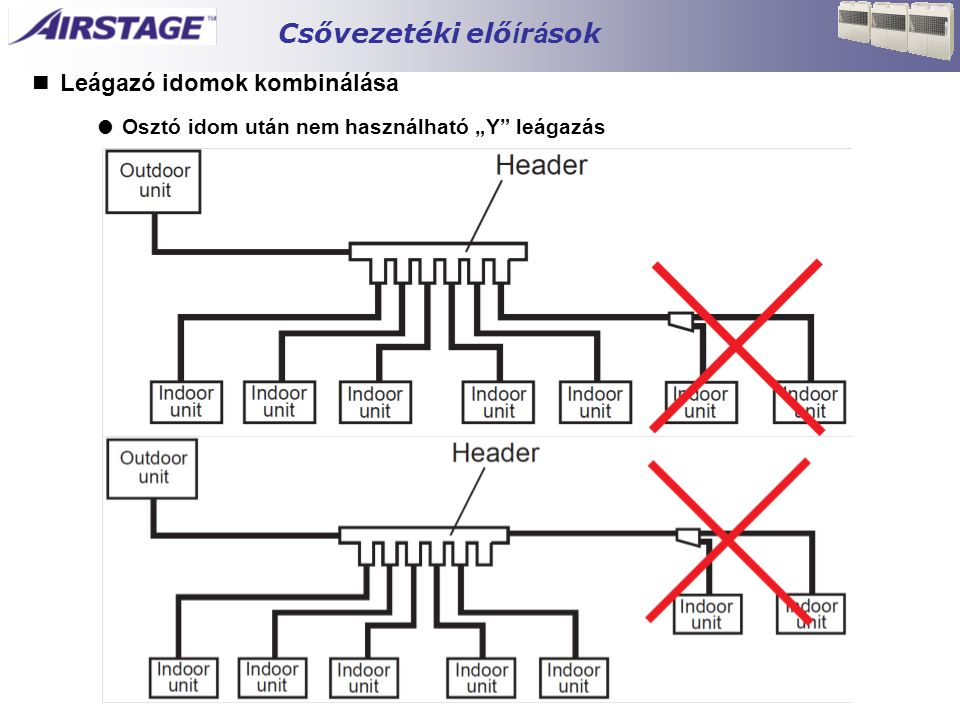 """Csővezetéki elő í r á sok ■ Leágazó idomok kombinálása ● Osztó idom után nem használható """"Y"""" leágazás"""
