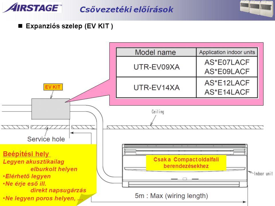 ■ Expanziós szelep (EV KIT ) Beépítési hely Legyen akusztikailag elburkolt helyen •Elérhető legyen •Ne érje eső ill. direkt napsugárzás •Ne legyen por