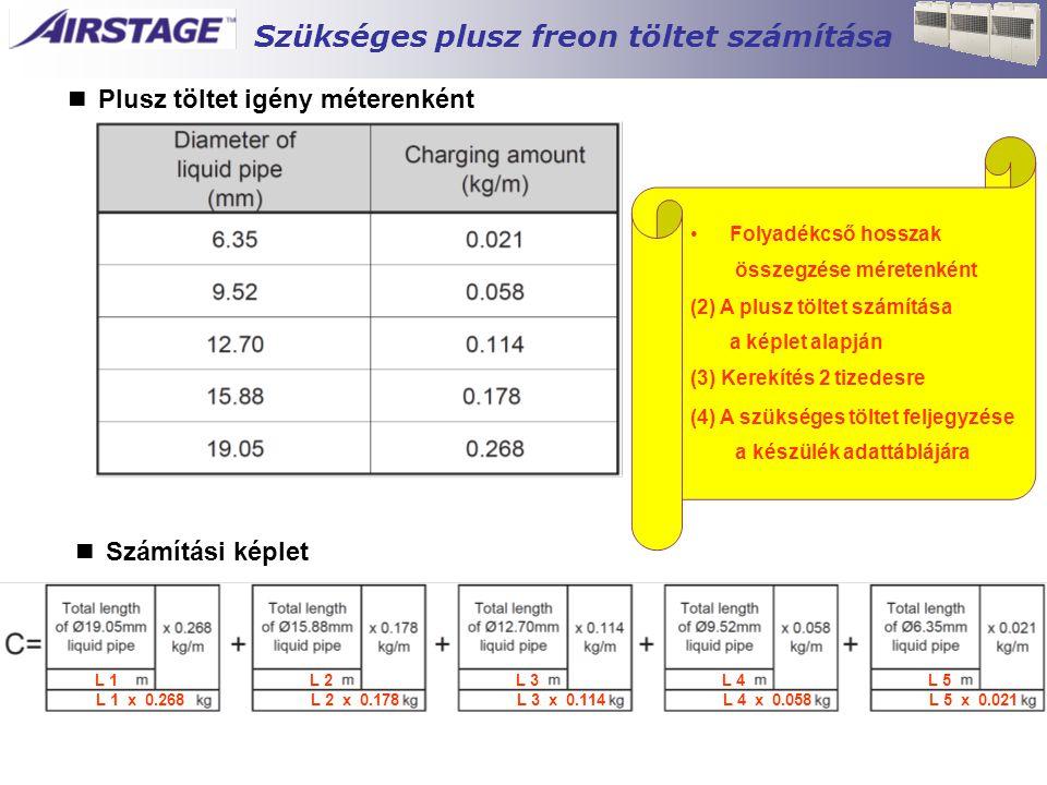 ■ Plusz töltet igény méterenként ■ Számítási képlet •Folyadékcső hosszak összegzése méretenként (2) A plusz töltet számítása a képlet alapján (3) Kere