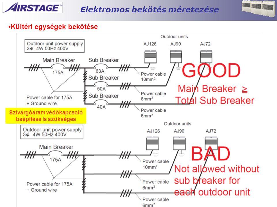 •Kültéri egységek bekötése Elektromos bekötés méretezése Szivárgóáram védőkapcsoló beépitése is szükséges