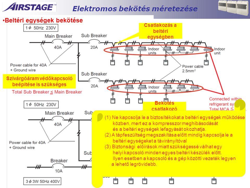 •Beltéri egységek bekötése Csatlakozás a beltéri egységben Bekötés csatlakozó dobozban (1) Ne kapcsolja le a biztosítékokat a beltéri egységek működés