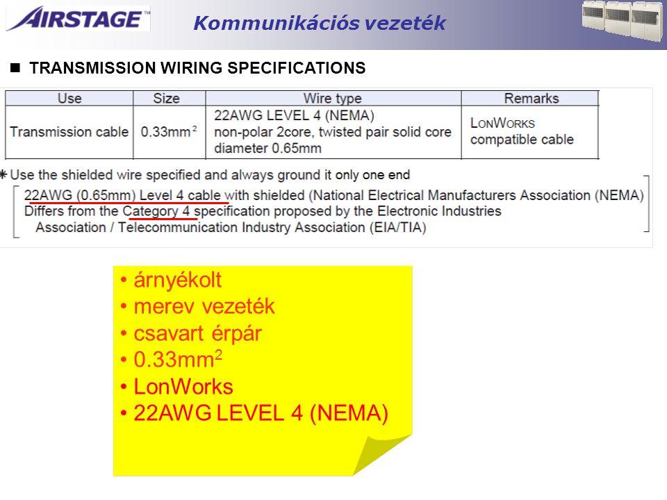 ■ TRANSMISSION WIRING SPECIFICATIONS • árnyékolt • merev vezeték • csavart érpár • 0.33mm 2 • LonWorks • 22AWG LEVEL 4 (NEMA) Kommunikációs vezeték