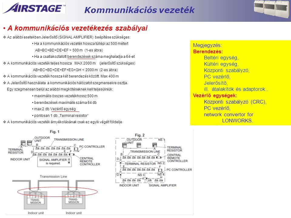 • A kommunikációs vezetékezés szabályai Megjegyzés: Berendezés: Beltéri egység, Kültéri egység, Központi szabályzó, PC vezérlő, Jelerősítő, ill. átala