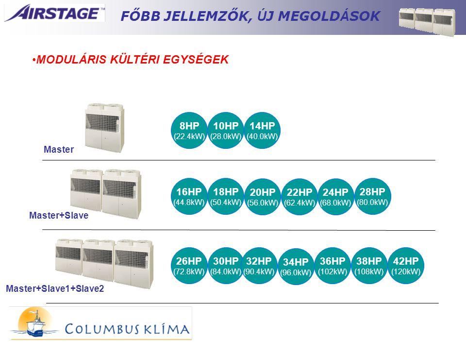 •MODULÁRIS KÜLTÉRI EGYSÉGEK 8HP (22.4kW) 10HP (28.0kW) 14HP (40.0kW) 18HP (50.4kW) 16HP (44.8kW) 20HP (56.0kW) 22HP (62.4kW) 24HP (68.0kW) 28HP (80.0k