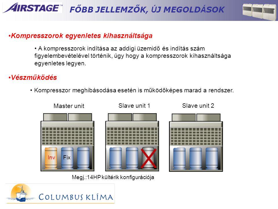 • Kompresszor meghibásodása esetén is működőképes marad a rendszer. Master unit Slave unit 1Slave unit 2 Megj.:14HP kültérik konfigurációja • A kompre