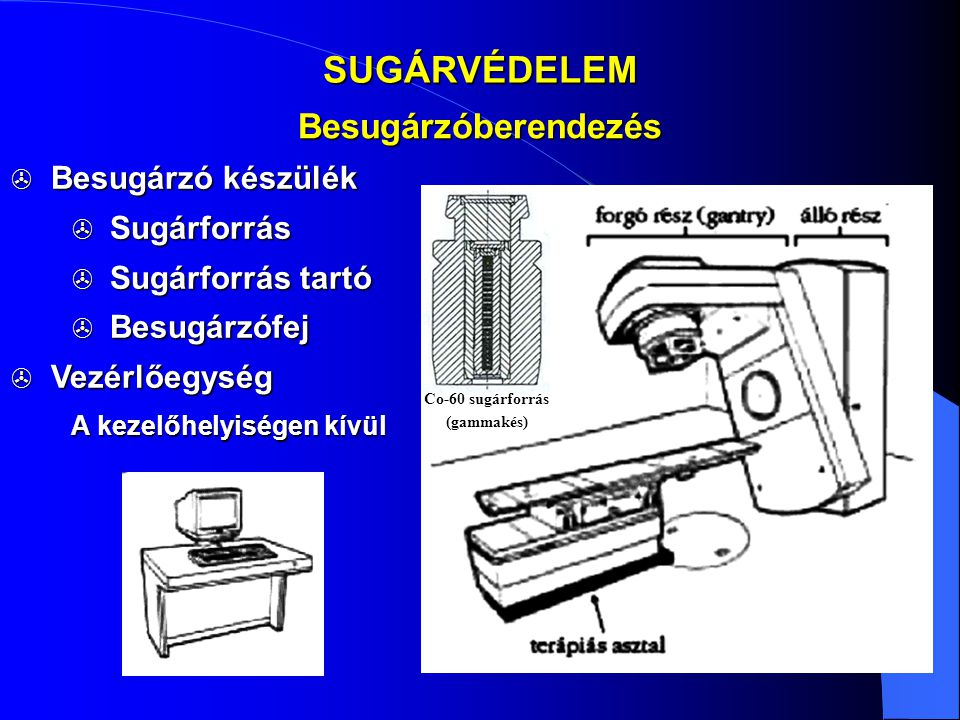 SUGÁRVÉDELEM  Besugárzó készülék  Sugárforrás  Sugárforrás tartó  Besugárzófej  Vezérlőegység Besugárzóberendezés A kezelőhelyiségen kívül Co-60