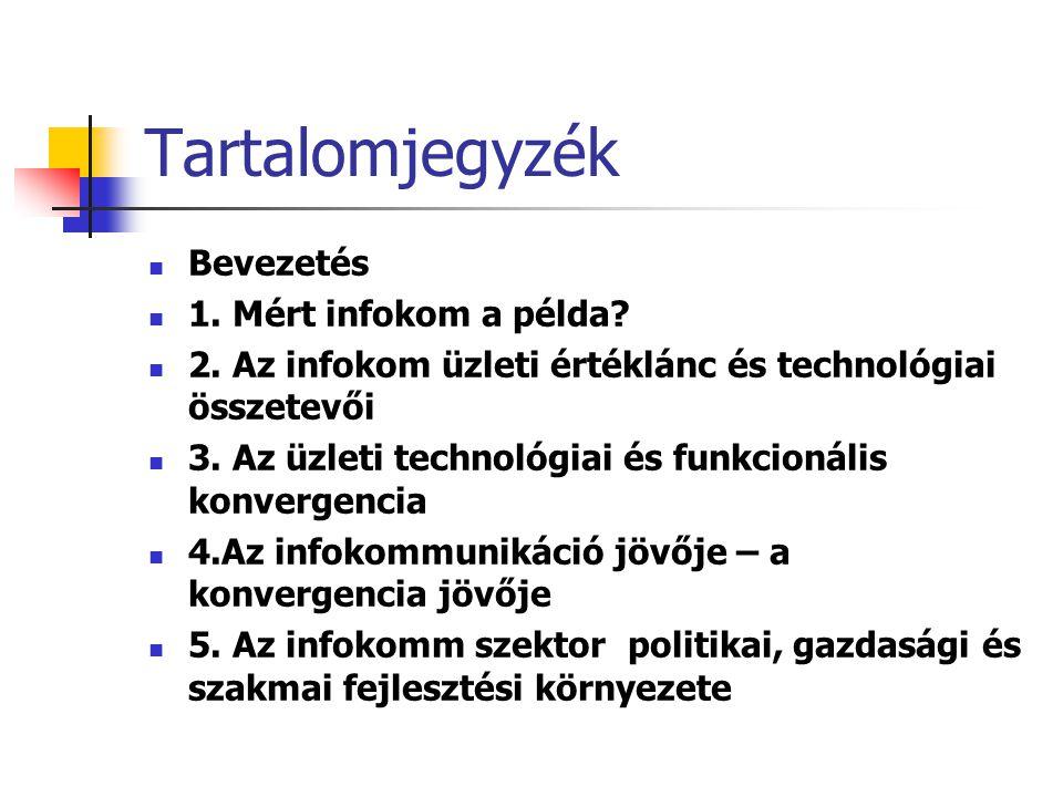 Tartalomjegyzék  Bevezetés  1. Mért infokom a példa?  2. Az infokom üzleti értéklánc és technológiai összetevői  3. Az üzleti technológiai és funk