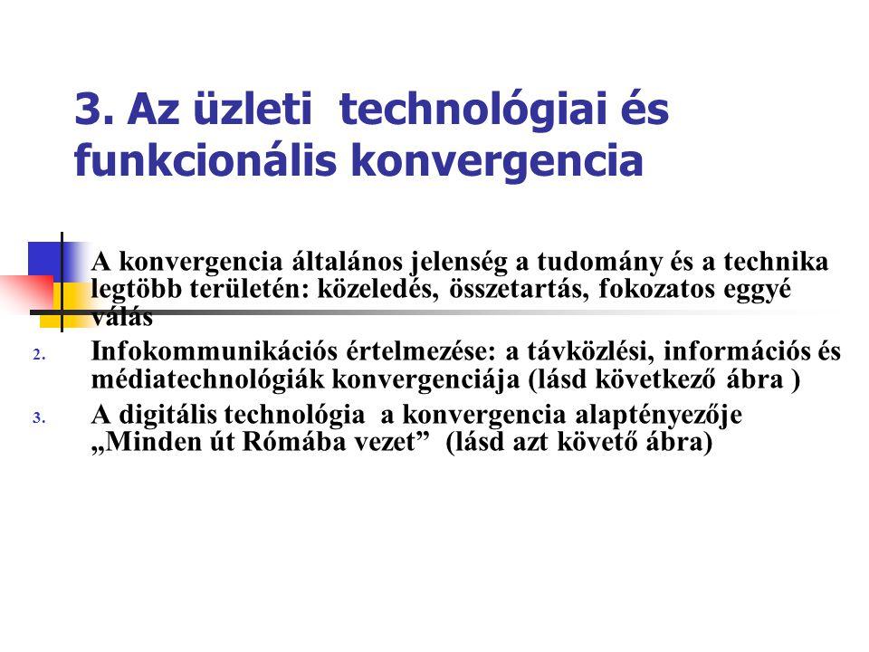 3. Az üzleti technológiai és funkcionális konvergencia 1. A konvergencia általános jelenség a tudomány és a technika legtöbb területén: közeledés, öss