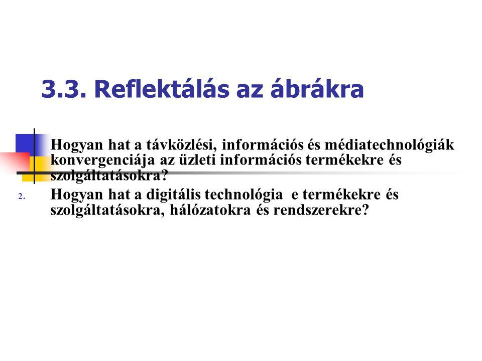 3.3. Reflektálás az ábrákra 1. Hogyan hat a távközlési, információs és médiatechnológiák konvergenciája az üzleti információs termékekre és szolgáltat