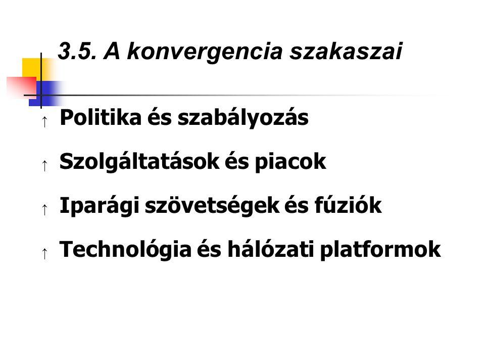 ↑ Politika és szabályozás ↑ Szolgáltatások és piacok ↑ Iparági szövetségek és fúziók ↑ Technológia és hálózati platformok 3.5. A konvergencia szakasza