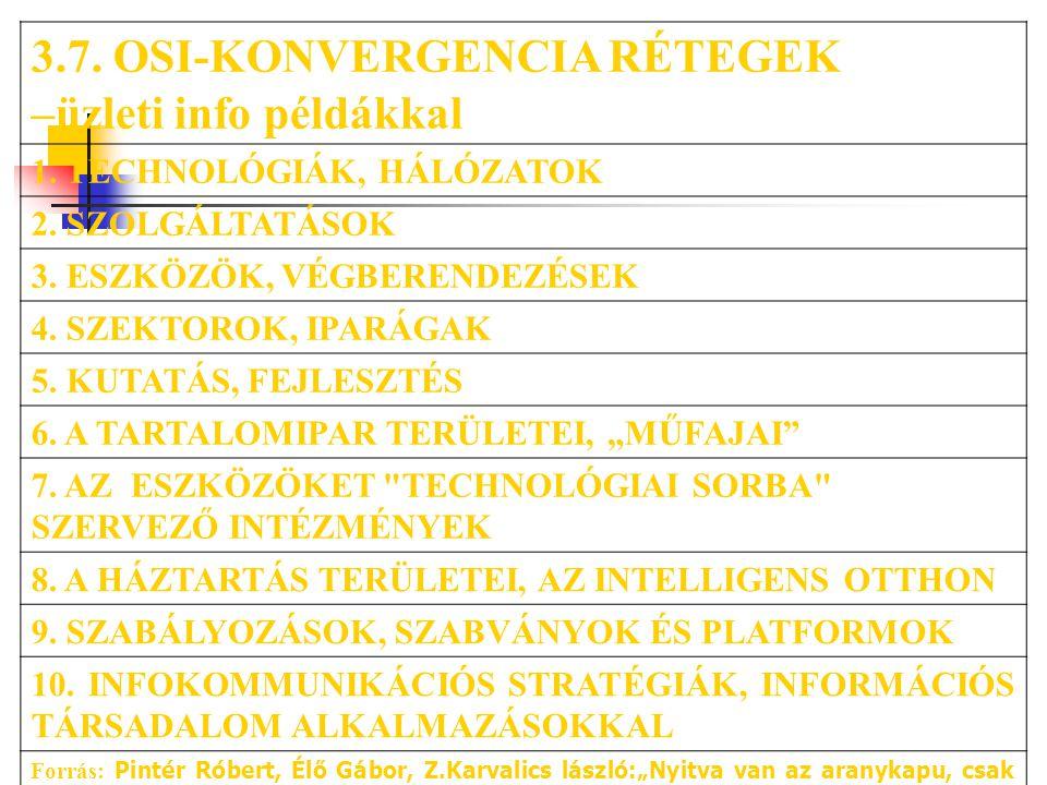 3.7. OSI-KONVERGENCIA RÉTEGEK –üzleti info példákkal 1. TECHNOLÓGIÁK, HÁLÓZATOK 2. SZOLGÁLTATÁSOK 3. ESZKÖZÖK, VÉGBERENDEZÉSEK 4. SZEKTOROK, IPARÁGAK