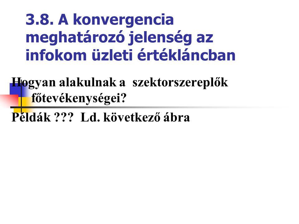 3.8. A konvergencia meghatározó jelenség az infokom üzleti értékláncban Hogyan alakulnak a szektorszereplők főtevékenységei? Példák ??? Ld. következő