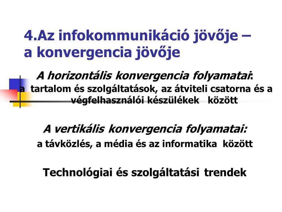 4.Az infokommunikáció jövője – a konvergencia jövője A horizontális konvergencia folyamatai: a tartalom és szolgáltatások, az átviteli csatorna és a v