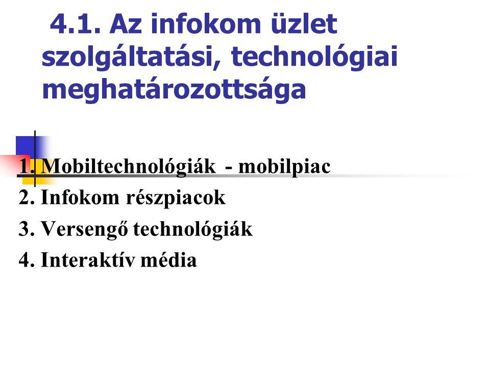 4.1. Az infokom üzlet szolgáltatási, technológiai meghatározottsága 1. Mobiltechnológiák - mobilpiac 2. Infokom részpiacok 3. Versengő technológiák 4.