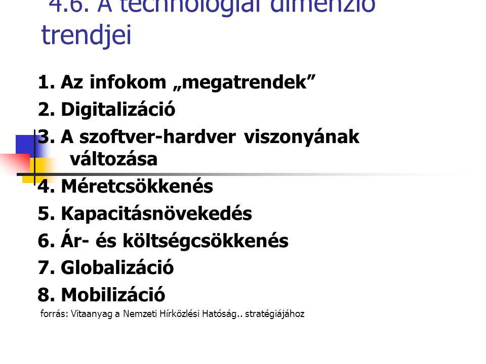 """4.6. A t echnológiai dimenzió trendjei 1. Az infokom """"megatrendek"""" 2. Digitalizáció 3. A szoftver-hardver viszonyának változása 4. Méretcsökkenés 5. K"""