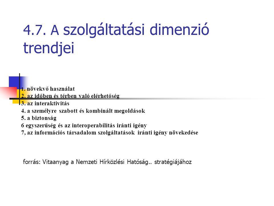 4.7. A szolgáltatási dimenzió trendjei 1. növekvő használat 2. az időben és térben való elérhetőség 3. az interaktivitás 4. a személyre szabott és kom