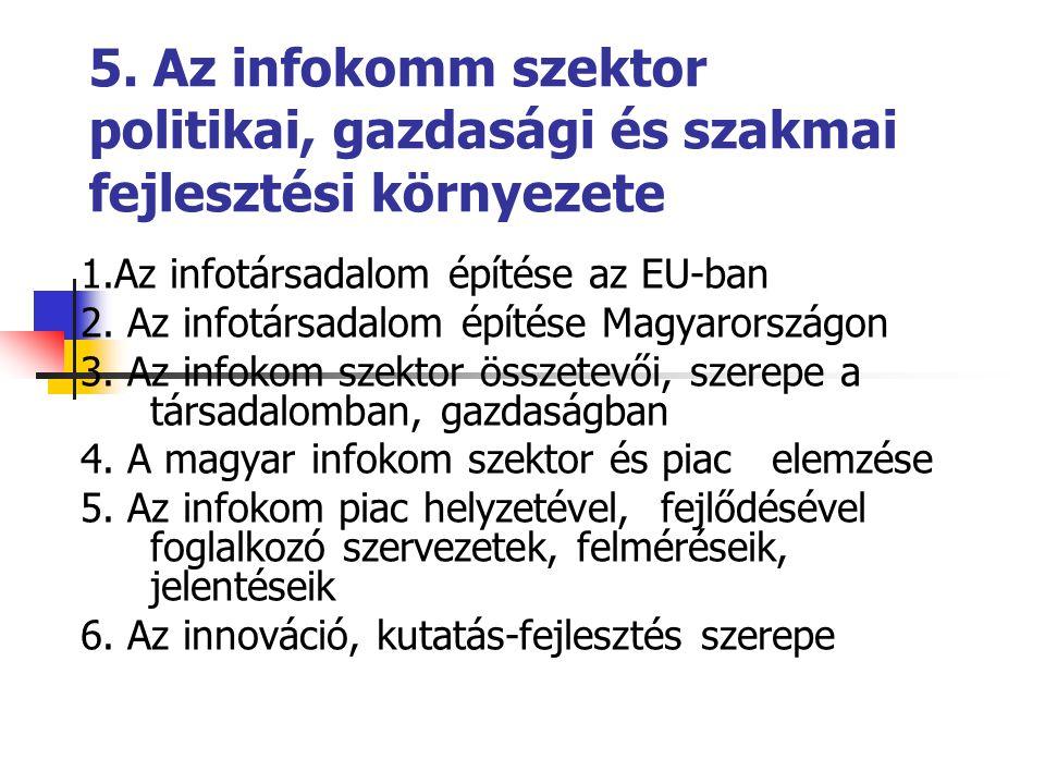 5. Az infokomm szektor politikai, gazdasági és szakmai fejlesztési környezete 1.Az infotársadalom építése az EU-ban 2. Az infotársadalom építése Magya