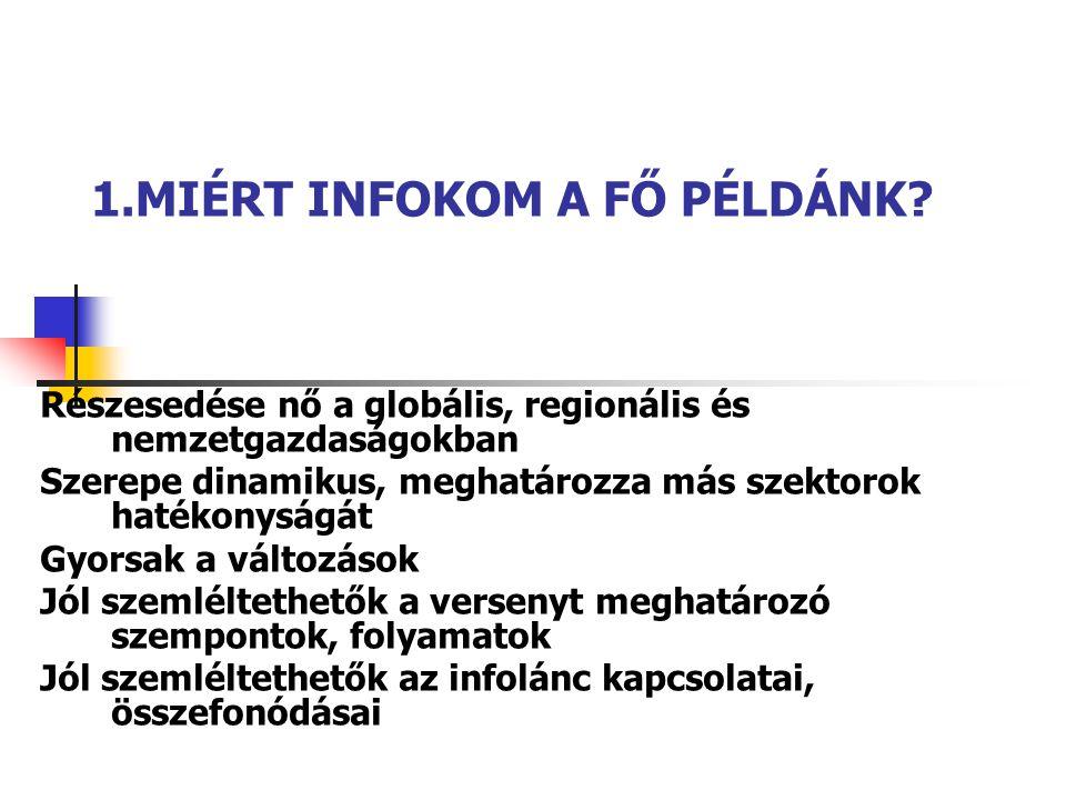 5.2.Az infotársadalomépítés Magyarországon 1.