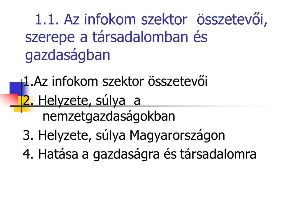 3.6.az infokommunikáció alapelve  3.6.