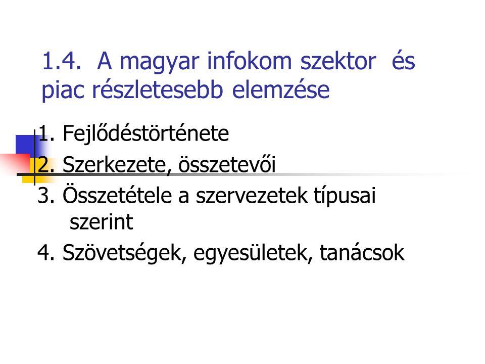 1.4. A magyar infokom szektor és piac részletesebb elemzése 1. Fejlődéstörténete 2. Szerkezete, összetevői 3. Összetétele a szervezetek típusai szerin
