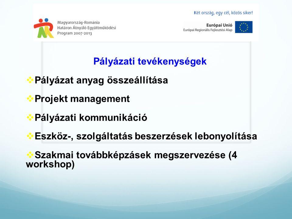 Pályázati tevékenységek  Pályázat anyag összeállítása  Projekt management  Pályázati kommunikáció  Eszköz-, szolgáltatás beszerzések lebonyolítása  Szakmai továbbképzásek megszervezése (4 workshop)