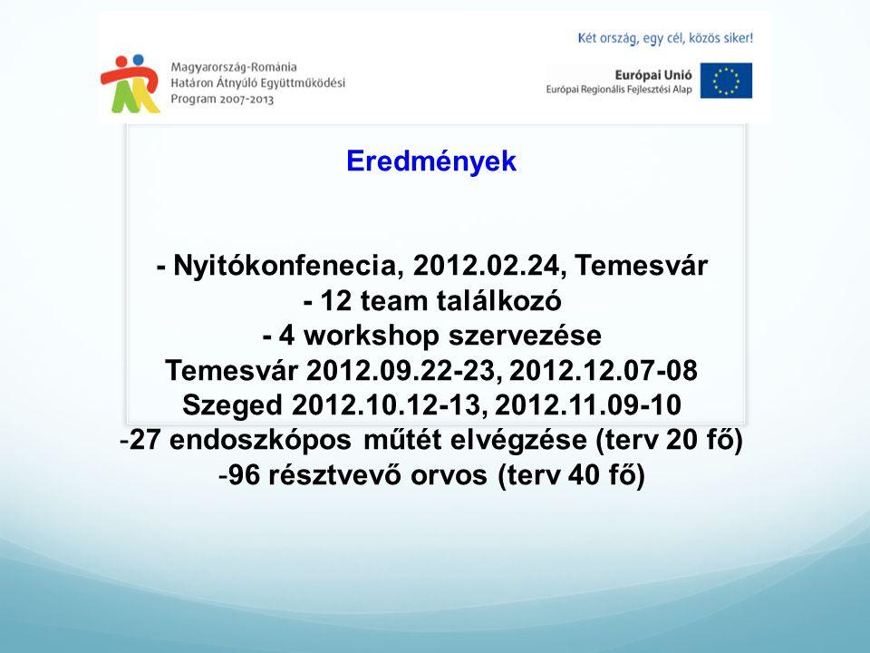 Eredmények - Nyitókonfenecia, 2012.02.24, Temesvár - 12 team találkozó - 4 workshop szervezése Temesvár 2012.09.22-23, 2012.12.07-08 Szeged 2012.10.12-13, 2012.11.09-10 -27 endoszkópos műtét elvégzése (terv 20 fő) -96 résztvevő orvos (terv 40 fő)