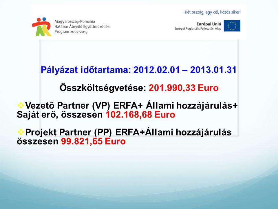 Pályázat időtartama: 2012.02.01 – 2013.01.31 Összköltségvetése: 201.990,33 Euro  Vezető Partner (VP) ERFA+ Állami hozzájárulás+ Saját erő, összesen 102.168,68 Euro  Projekt Partner (PP) ERFA+Állami hozzájárulás összesen 99.821,65 Euro