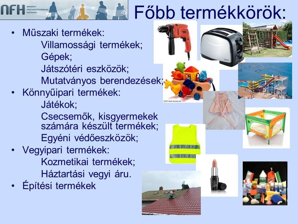 Főbb termékkörök: •Műszaki termékek: Villamossági termékek; Gépek; Játszótéri eszközök; Mutatványos berendezések; •Könnyűipari termékek: Játékok; Csec