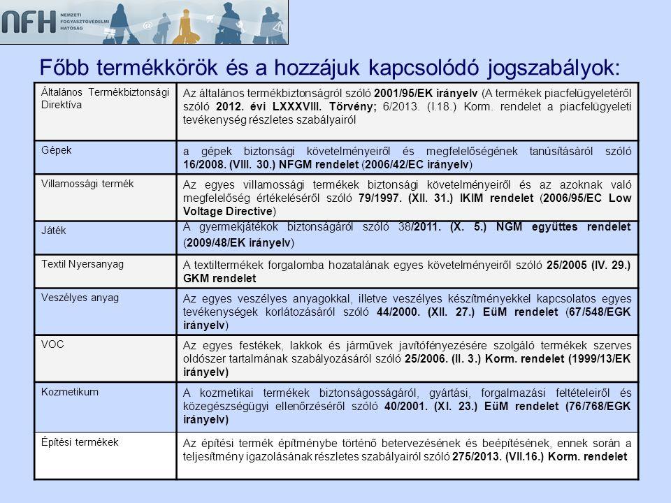 Általános Termékbiztonsági Direktíva Az általános termékbiztonságról szóló 2001/95/EK irányelv (A termékek piacfelügyeletéről szóló 2012. évi LXXXVIII
