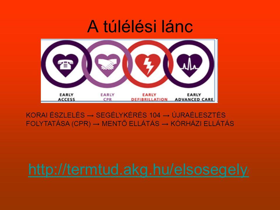 A túlélési lánc KORAI ÉSZLELÉS → SEGÉLYKÉRÉS 104 → ÚJRAÉLESZTÉS FOLYTATÁSA (CPR) → MENTŐ ELLÁTÁS → KÓRHÁZI ELLÁTÁS http://termtud.akg.hu/elsosegely /