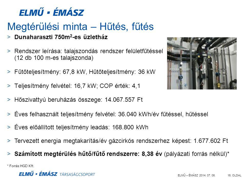 ELMŰ – ÉMÁSZ 2014. 07. 06.15. OLDAL Megtérülési minta – Hűtés, fűtés >Dunaharaszti 750m 2 -es üzletház >Rendszer leírása: talajszondás rendszer felüle