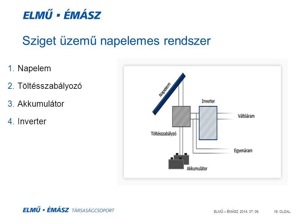 ELMŰ – ÉMÁSZ 2014. 07. 06.19. OLDAL Sziget üzemű napelemes rendszer 1.Napelem 2.Töltésszabályozó 3.Akkumulátor 4.Inverter